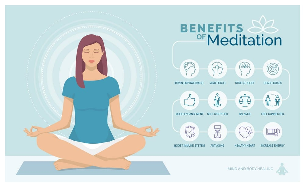 benefits of meditation for an improved mental health