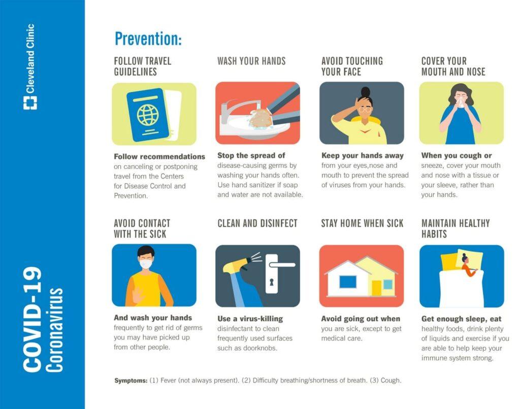 Coronavirus 2019 Prevention Infographic