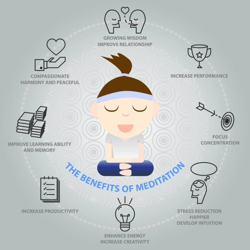 benefits of meditation for beginners