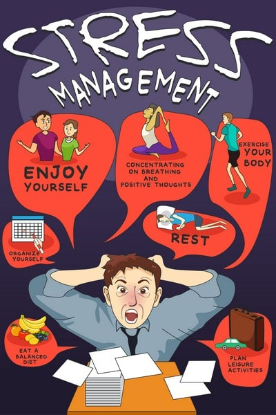 stress management infographic